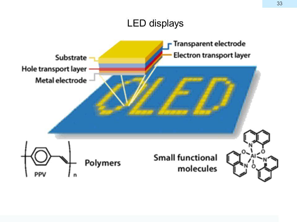 33 LED displays 33