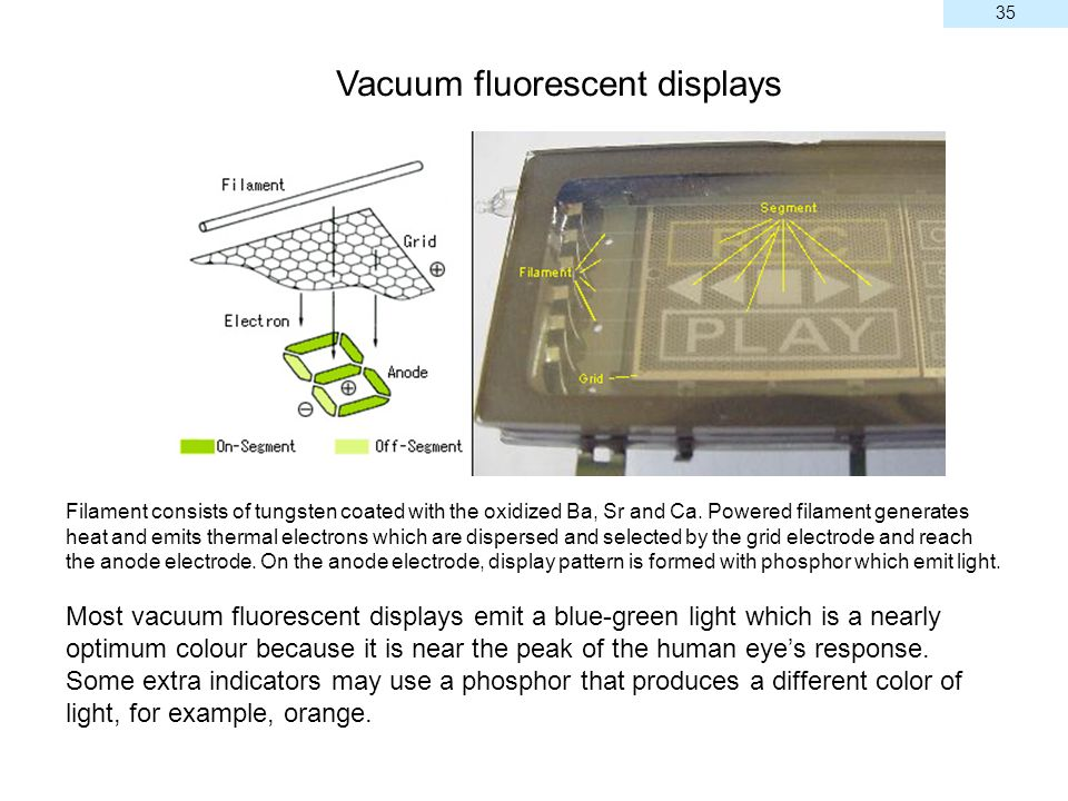 Vacuum fluorescent displays