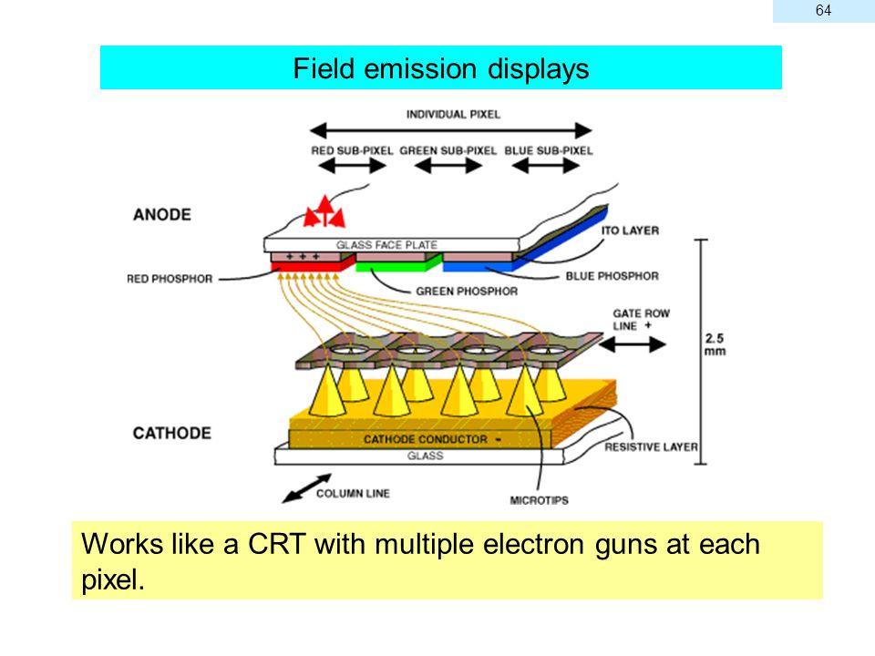 Field emission displays