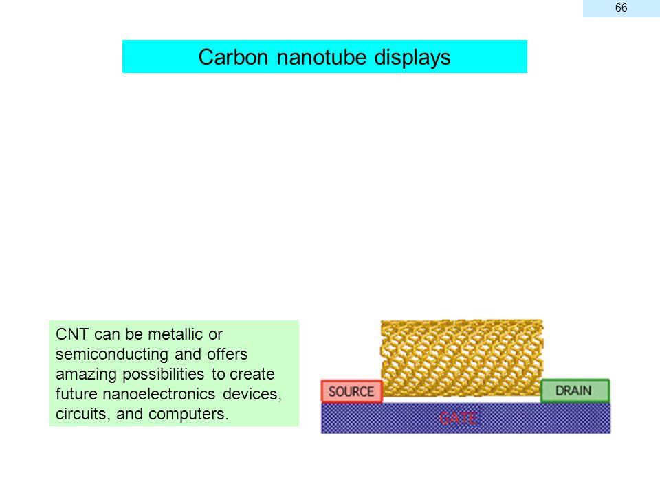 Carbon nanotube displays