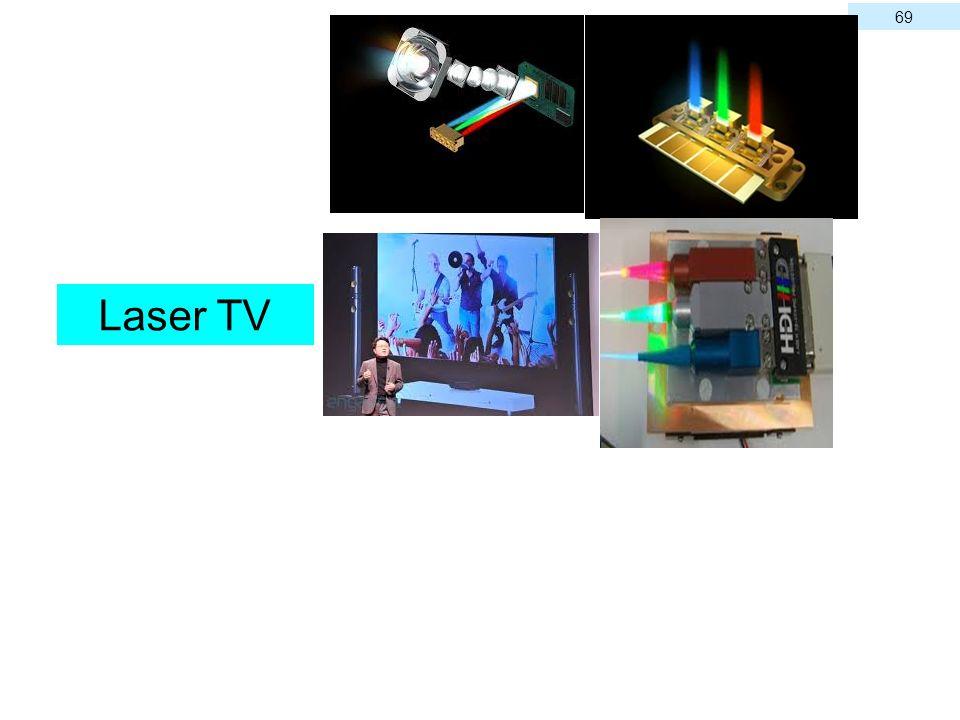 69 Laser TV 69