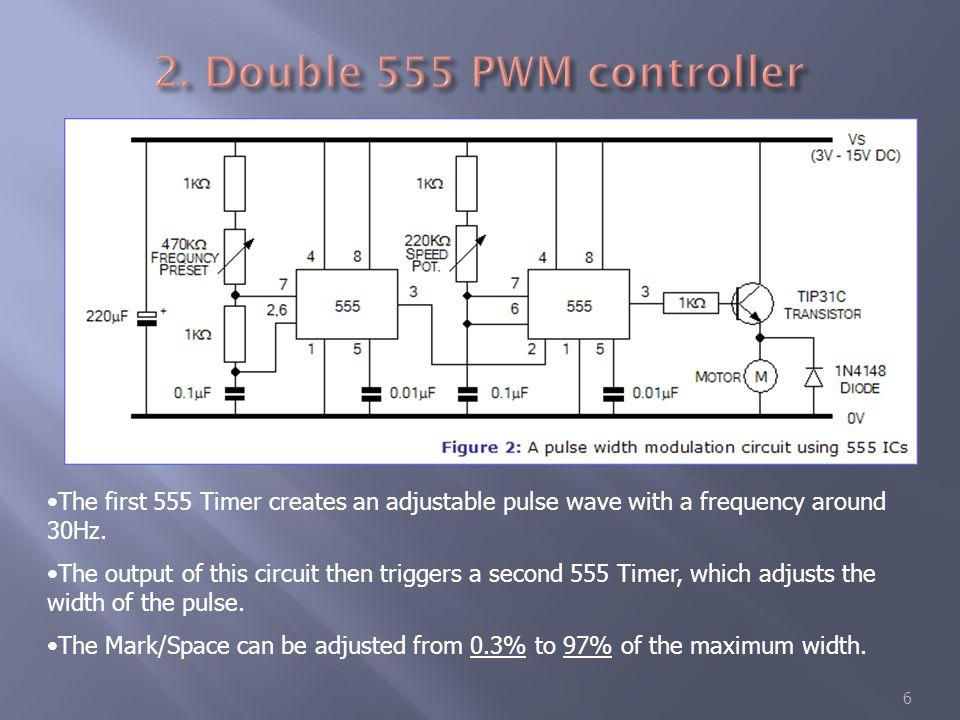 Dc Motor Principles Speed Control Direction Stepper Motor