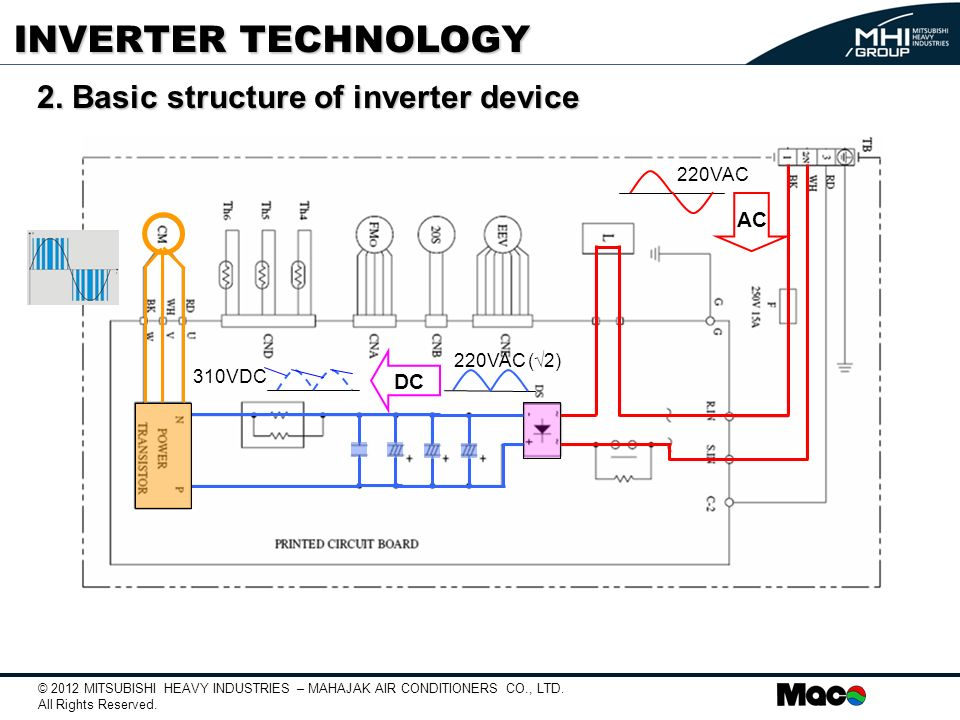 Mitsubishi heavy industries air conditioning wiring diagram mitsubishi heavy industries air conditioning wiring diagram inverter technology ppt video online downloadrh asfbconference2016 Choice Image