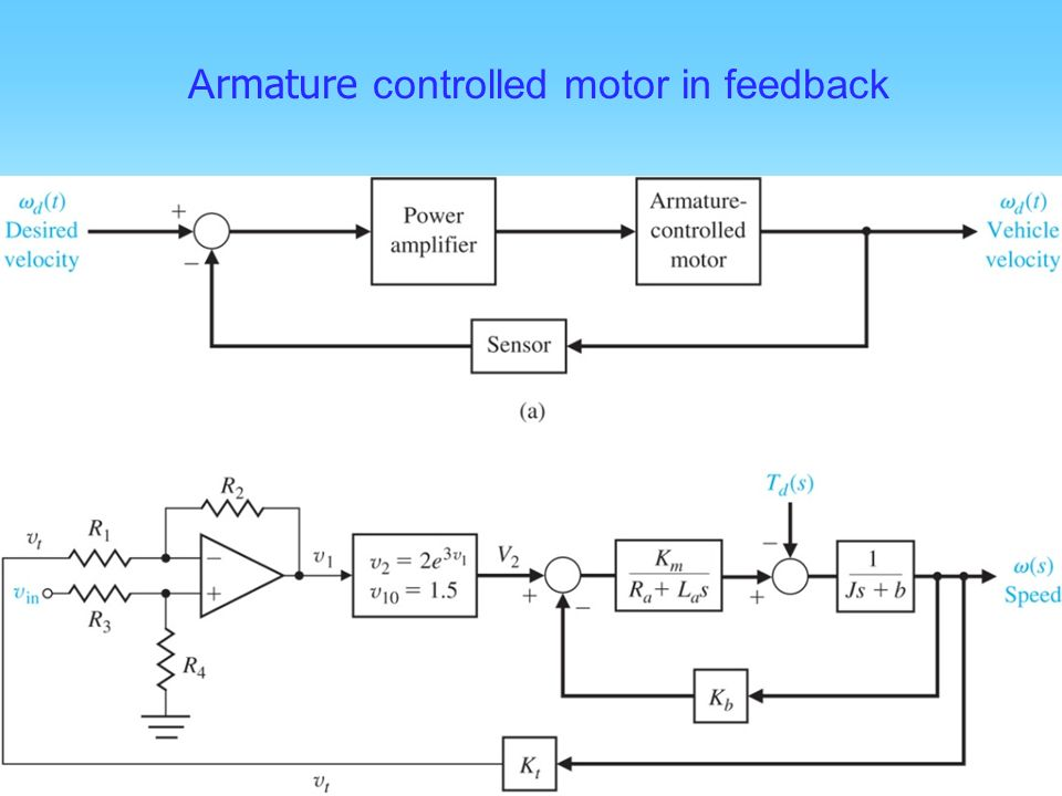 For Field Control With Constant Armature Current Ppt