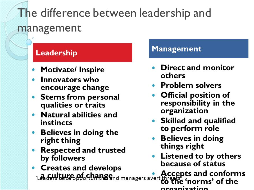 "difference between leadership management essay Gender differences in leadership styles and the impact within corporate boards ps12117 ""there is a big difference between diversity and."
