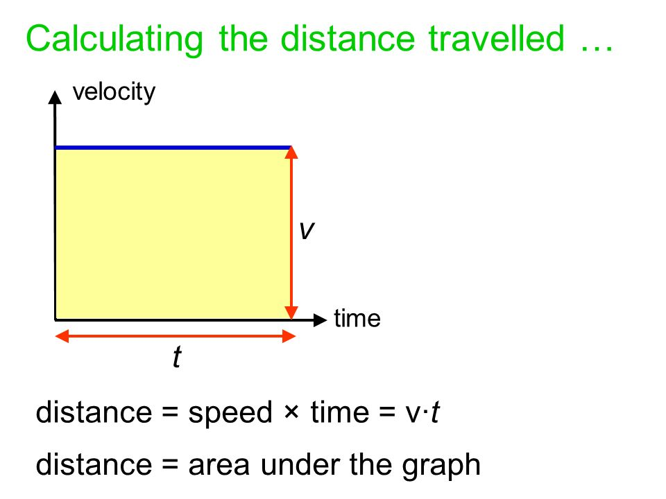 how to find time from acceleration and distance