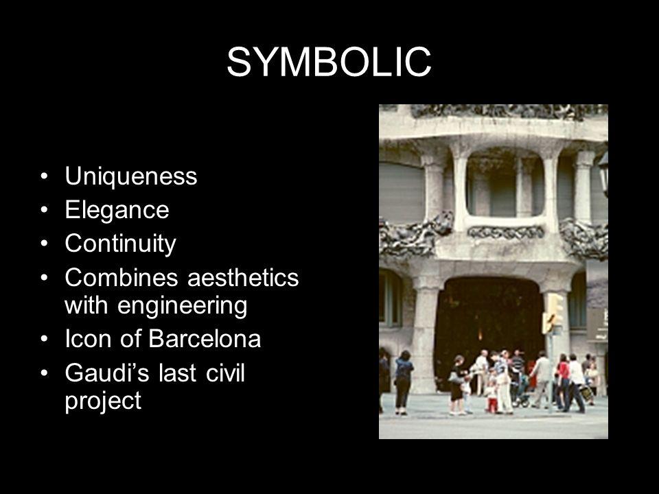 SYMBOLIC Uniqueness Elegance Continuity
