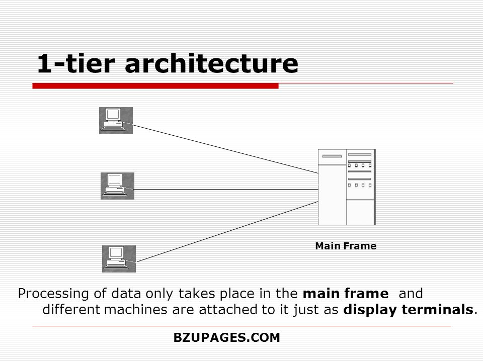 Client server architecture ppt video online download for Architecture 1 tiers