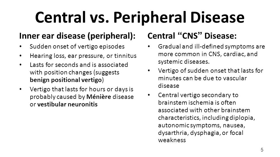 symptoms and treatment of central lines Amd affects the macula, the sensitive part of the retina responsible for sharp, central vision amd can be treated, though not cured  doctors are studying gene therapy and rpe transplantation treatment  waving lines, or distortions in vision a dilated retinal exam allows the doctor to see a.