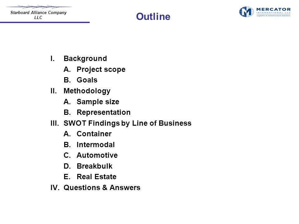 swot analysis sample report
