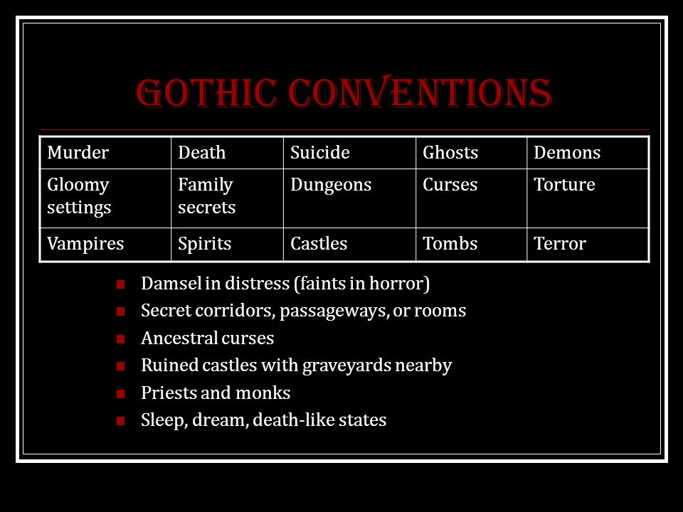 gothic conventions in the others