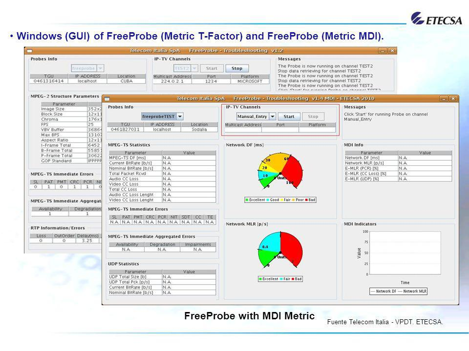FreeProbe with T- Factor Metric FreeProbe with MDI Metric