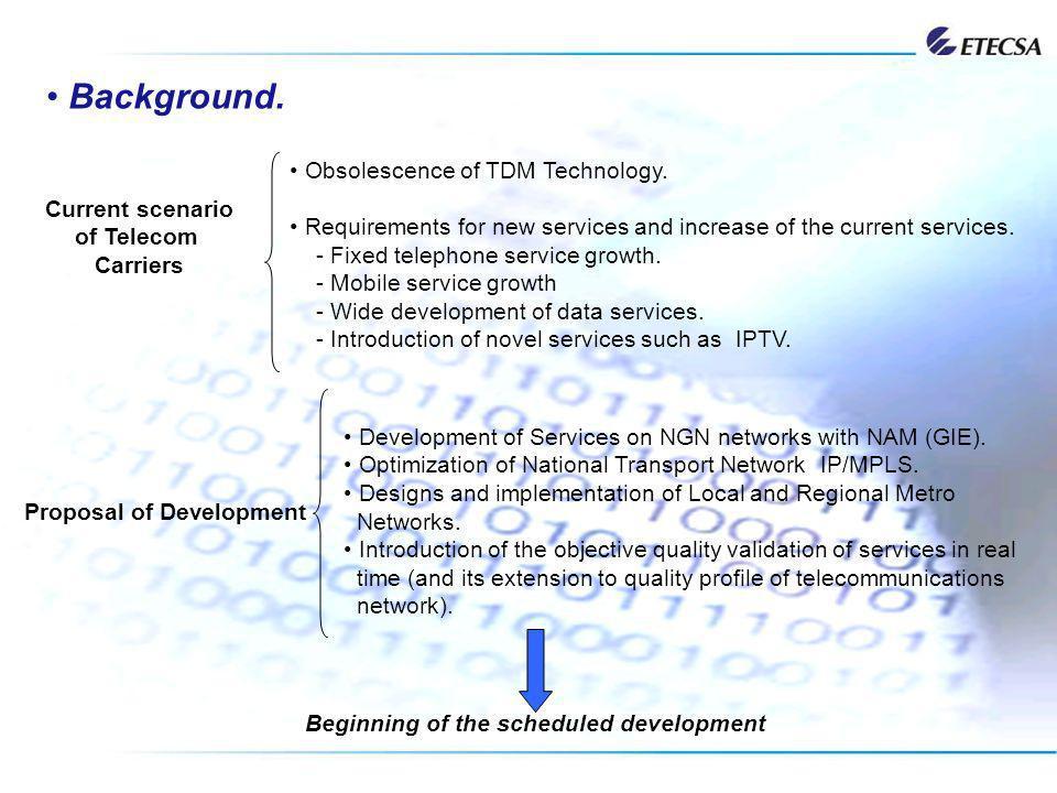 Proposal of Development Beginning of the scheduled development