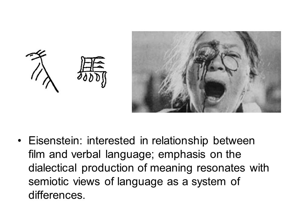 relationship between language meaning and context