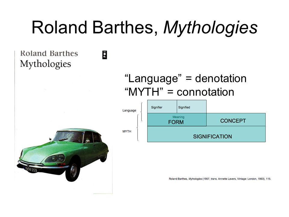 roland barthe s myths black as a Tumblr is a place to express yourself, discover yourself, and bond over the stuff you love it's where your interests connect you with your people.