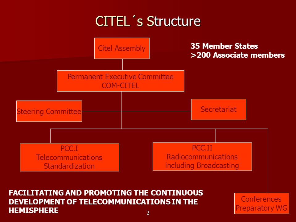 CITEL´s Structure Citel Assembly 35 Member States