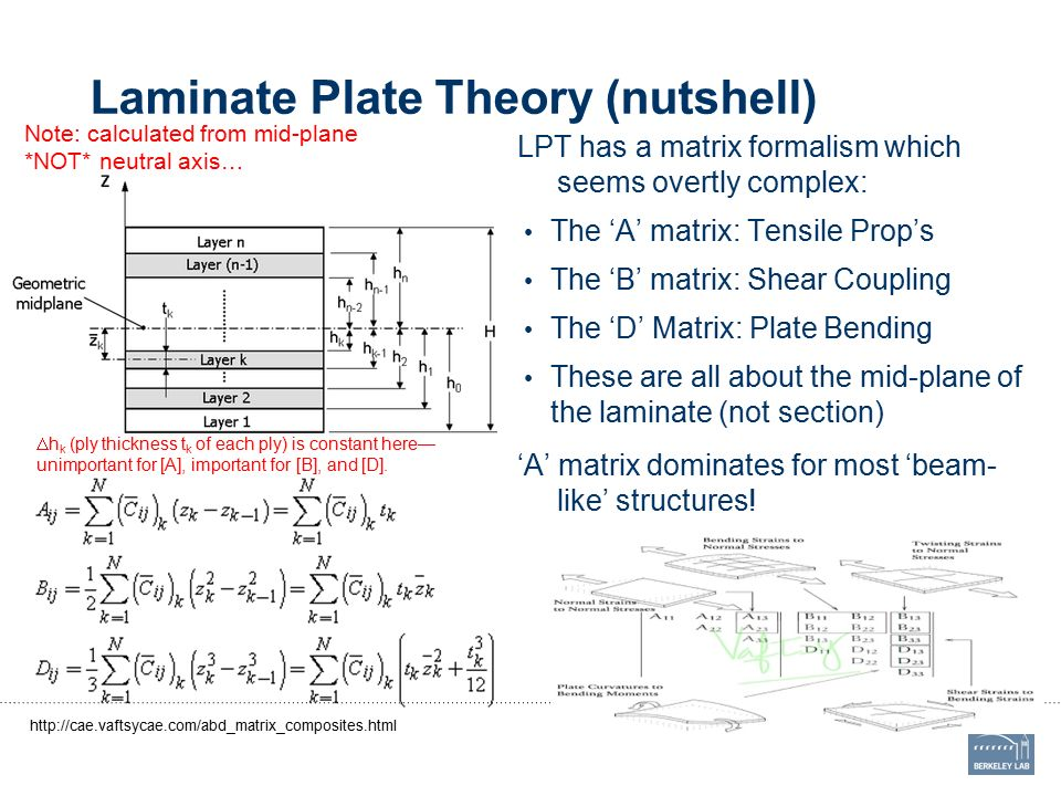 advances in composite laminate theories The use of composite materials in engineering structures continues to increase  dramatically, and there have been equally significant advances in modeling for.