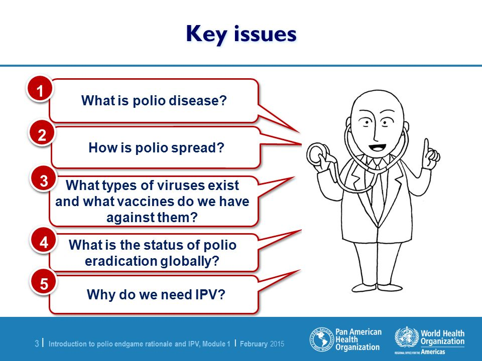 Key issues What is polio disease How is polio spread
