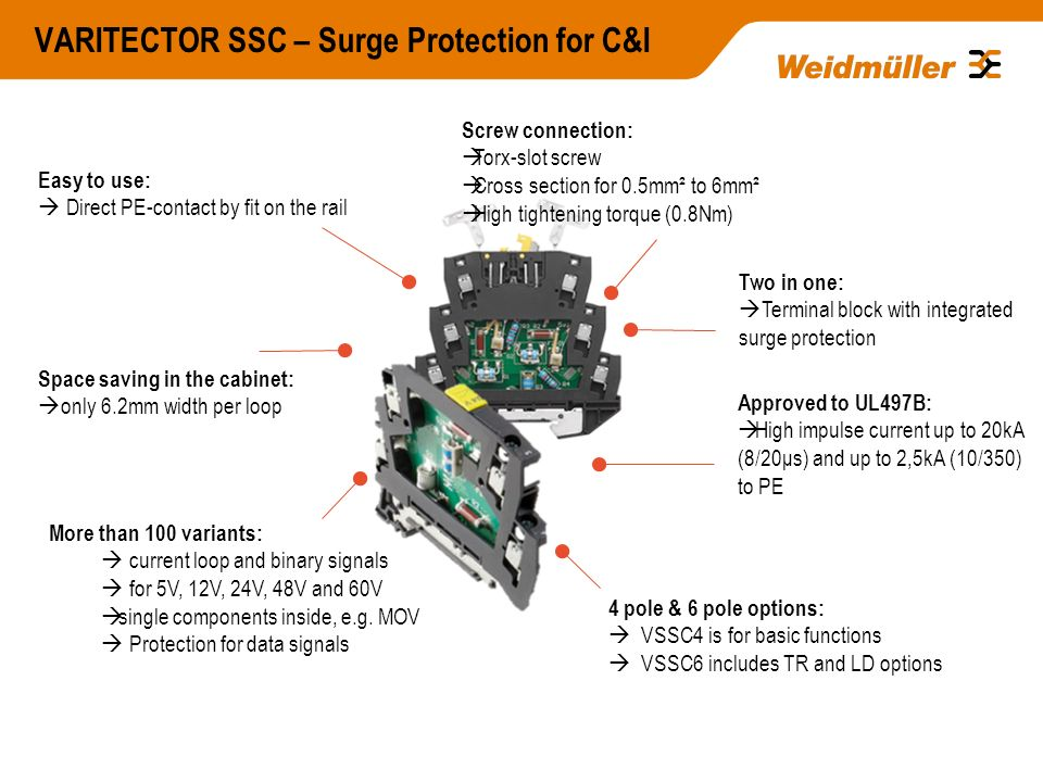 VARITECTOR+SSC+%E2%80%93+Surge+Protection+for+C%26I varitector vssc surge protection for i o ppt download Basic Electrical Wiring Diagrams at gsmportal.co