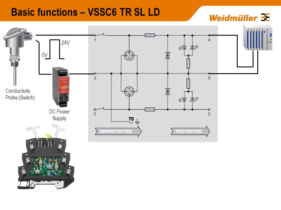 Basic+functions+%E2%80%93+VSSC6+TR+SL+LD varitector vssc surge protection for i o ppt download Basic Electrical Wiring Diagrams at gsmportal.co