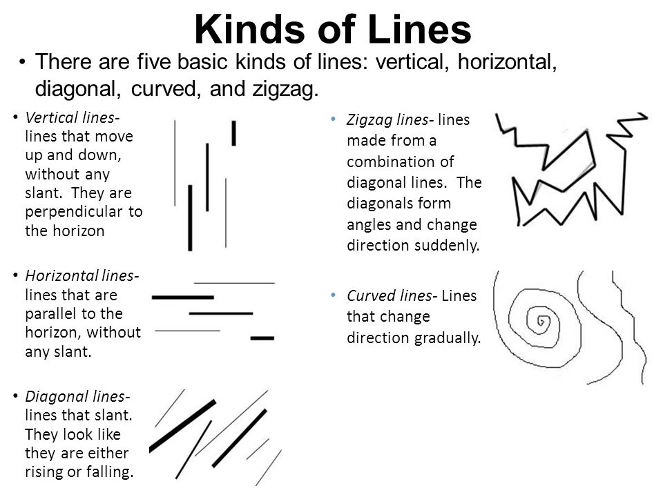 Kinds Of Lines In Art And Its Meaning : Arttalk chapter line ppt video online download