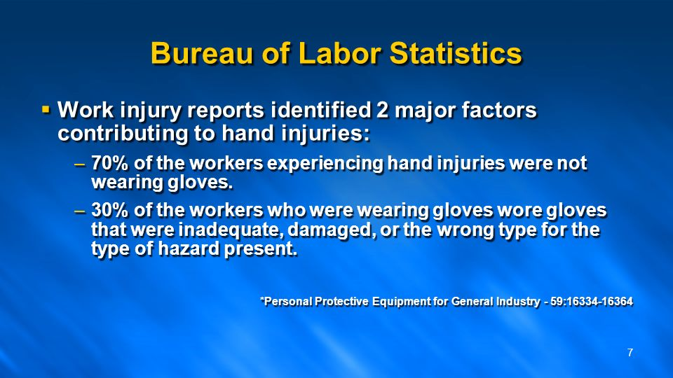 Understanding glove performance standards selecting for Bureau of labor statistics
