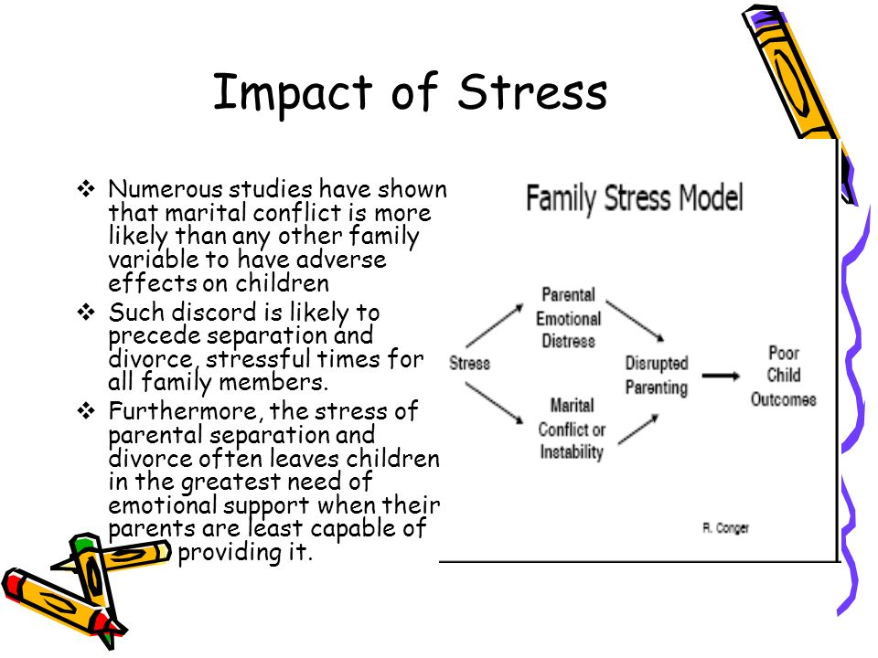 family conflicts has damaging effects on children Negative emotions – anger, sadness, anxiety  colleagues or your children  things you can do if you are having family/relationship problems .