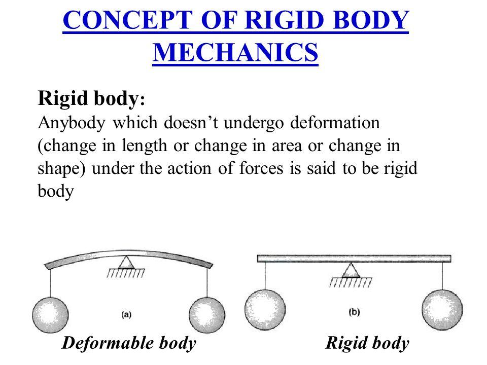 rigid body Simulation in computer graphics rigid body dynamics matthias teschner  computer science department university of freiburg.