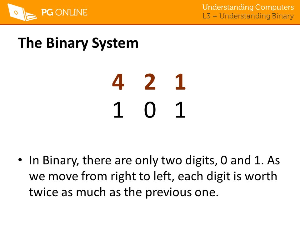 The Binary System 2. 1. 4.