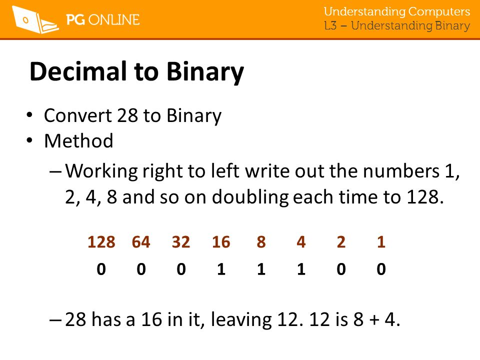 Decimal to Binary Convert 28 to Binary Method