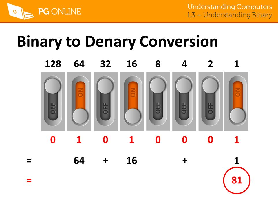 Binary to Denary Conversion