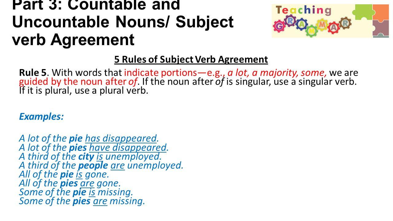 Grammar Rules [Pun Intended ] Ppt Video Online