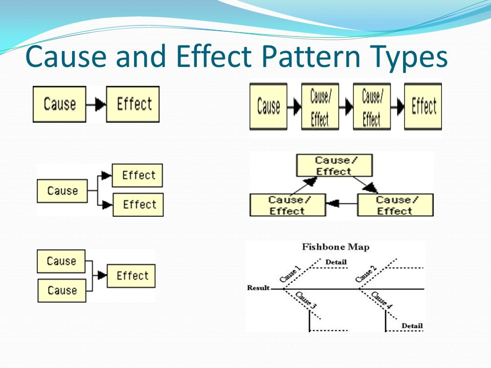 causal analysis essay ppt Cause & effect powerpoint template is a presentation design template that you can use to support your cause & effect analysis slides during a microsoft powerpoint presentation.