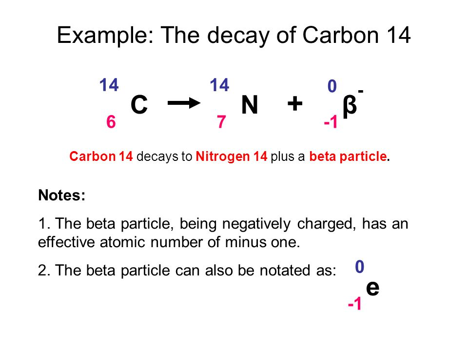 What is the nuclear equation for the decay of carbon-14?