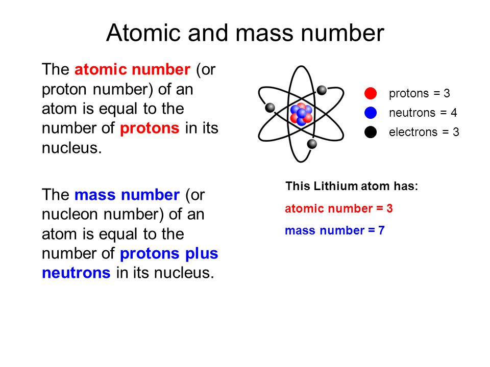 Atomic Mass Number Pictures To Pin On Pinterest Pinsdaddy