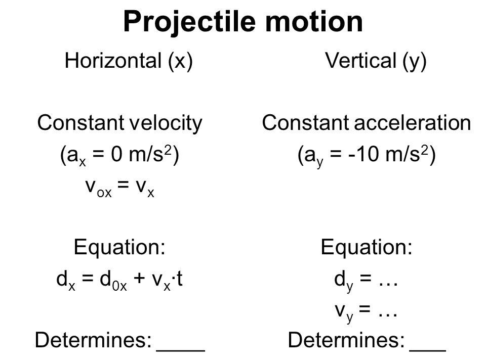 speed velocity and acceleration formulas pdf