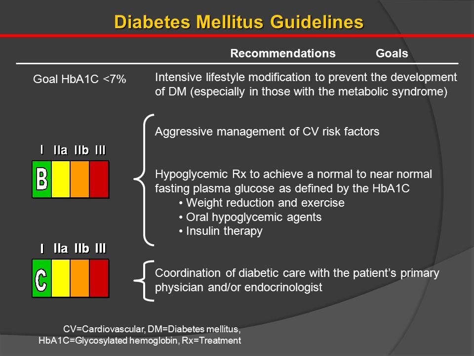 diabetes case studies primary care