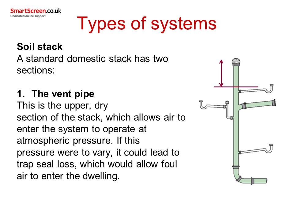 Unit 209 drainage systems ppt video online download for Soil drainage system