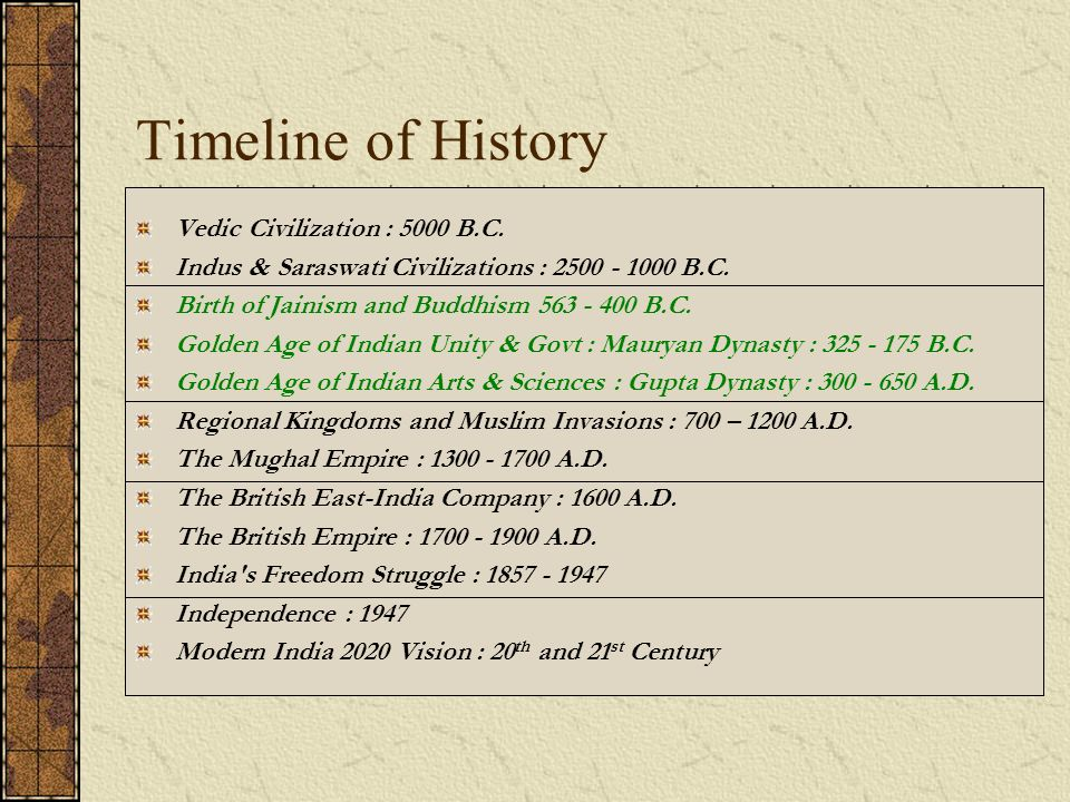 indian independence movement and modern india India's struggle for independence has 2709 ratings and 147 reviews santanu   indian modern history has never been so interesting for me before it not only.