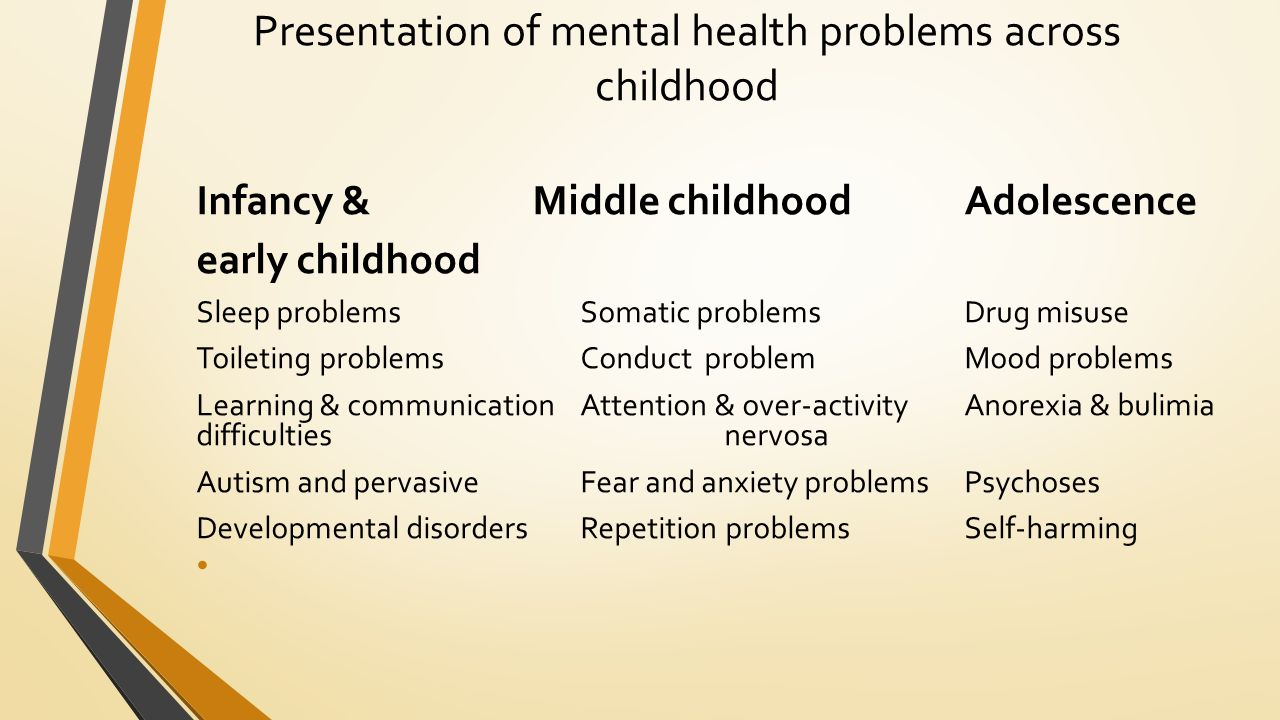 mental health presenting issues essay Mental health issues including major  immigrant and refugee mental health  need to be resourceful and thoughtful when presenting mental health information to.