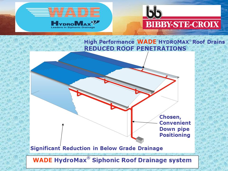 14 WADE HydroMax® Siphonic Roof Drainage System