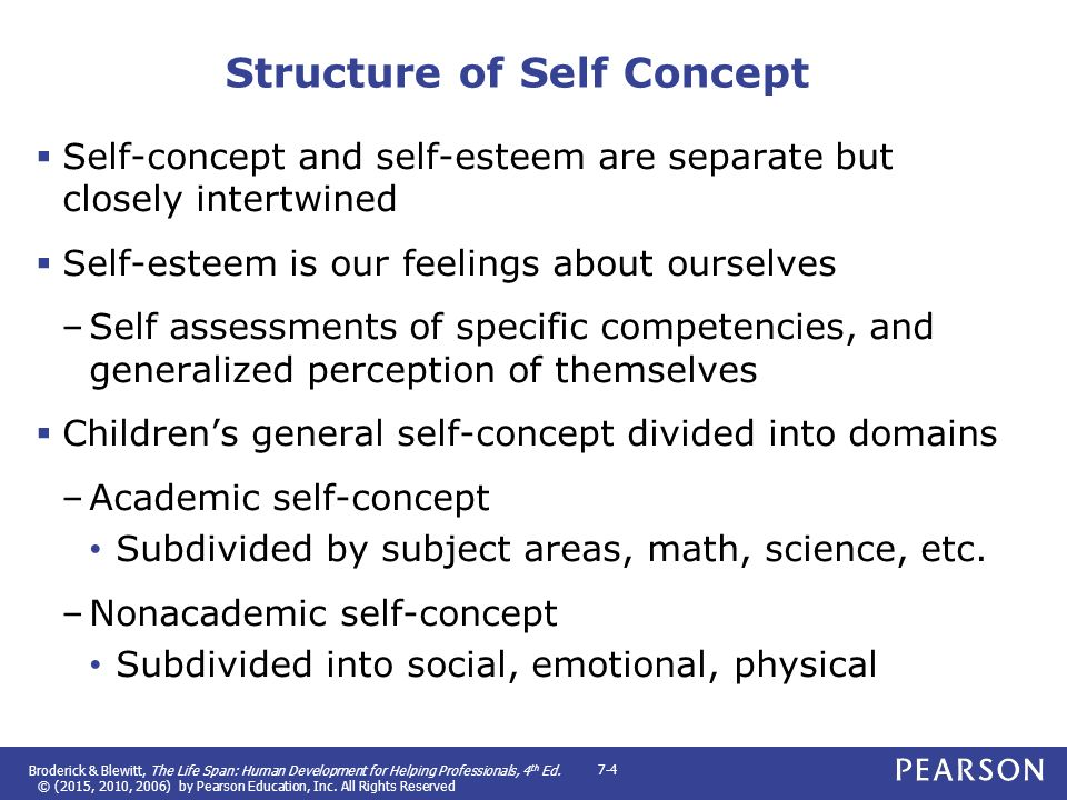 impact of self concept on self image development Assess for manifestations of alterations in self-concept discuss the impact of development of secondary with negative influences in self image.