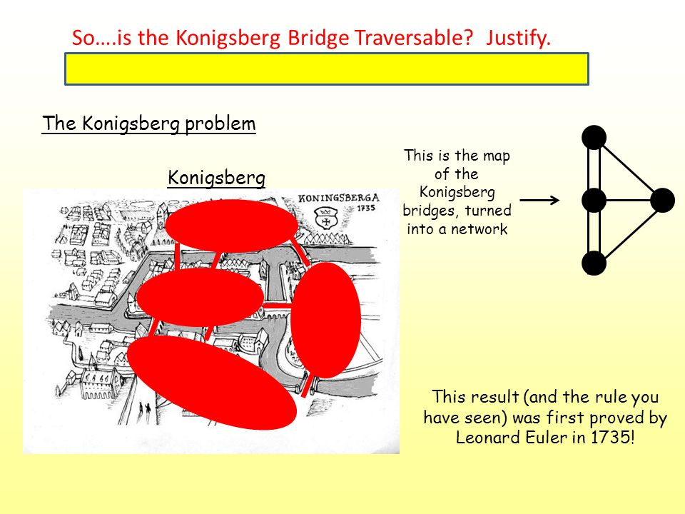 how to solve the konigsberg bridge