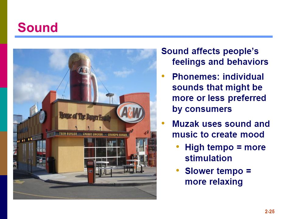 Sound Sound affects people's feelings and behaviors
