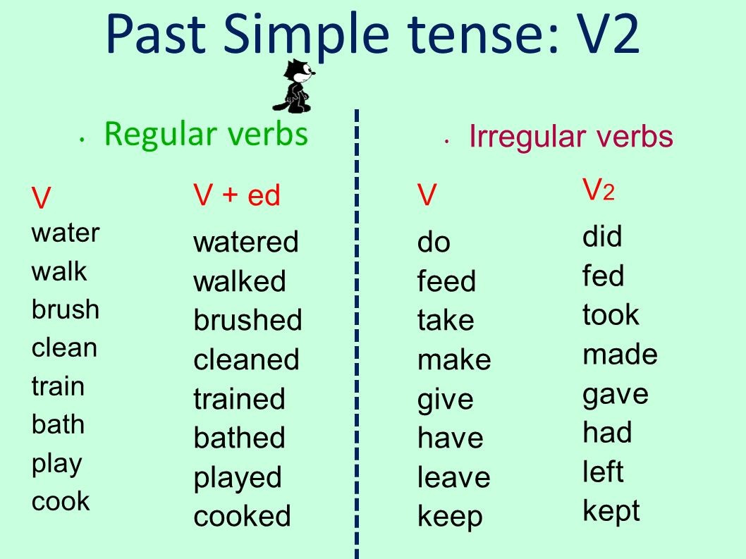 the simple past tense English uses verbs in the simple past tense to refer to actions, situations, or events that are finished and that happened before nowthere are three ways to form.