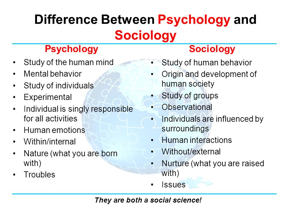 understanding the differences between behaviorism and mentalism Comparing learning theories ~ behaviorism, cognitivism learning strategy to understanding in students process that occurs in the differences.