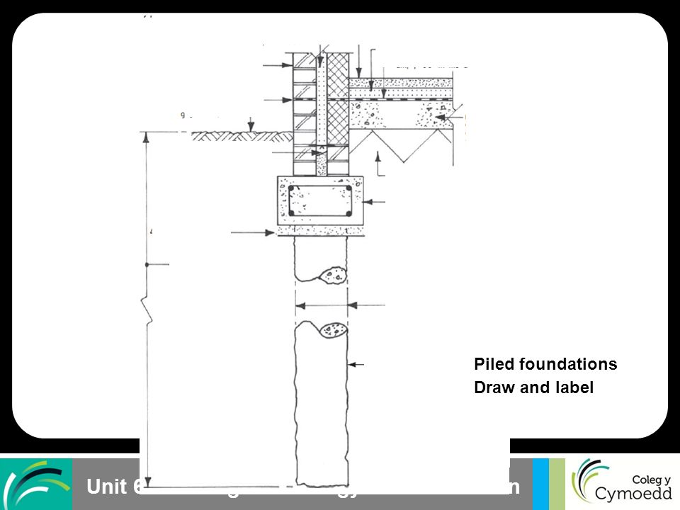 Pile Foundation Drawing : Understand foundation design and construction ppt video