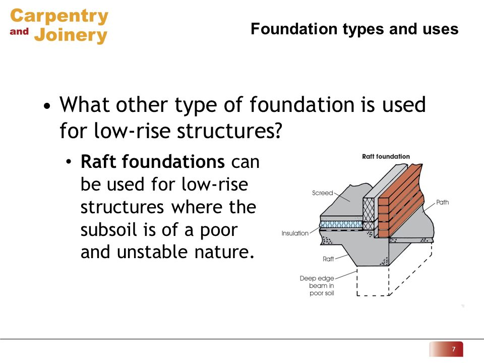foundation types and uses ppt video online download