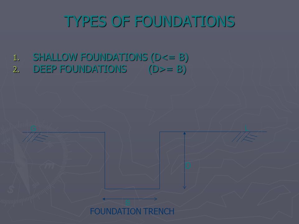 Foundations ppt video online download for What types of foundations are there
