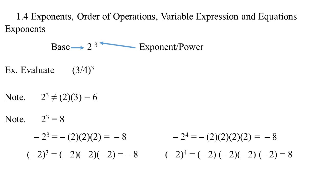 worksheet Operations With Exponents Duliziyou Worksheets for – Operations with Exponents Worksheet